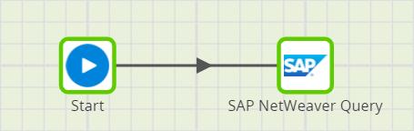 SAP Netweaver Query component